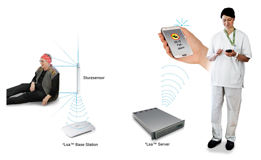 eLea activity sensing system GER